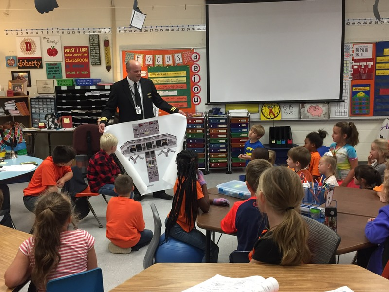 Pilot Visits with SES 1st Graders
