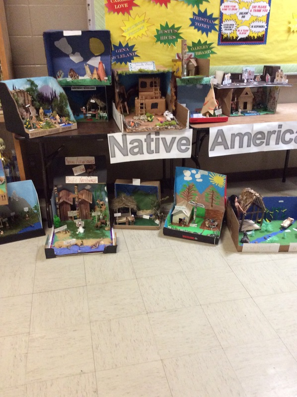 Study of Native American Culture